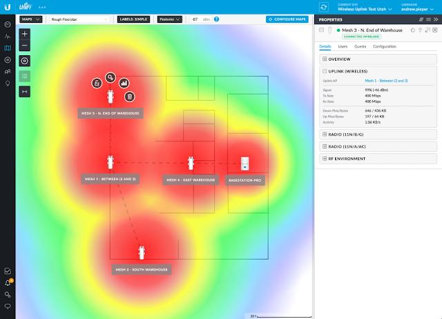 Señal Wi-Fi – Patrones y Radiación de  puntos de acceso UniFi